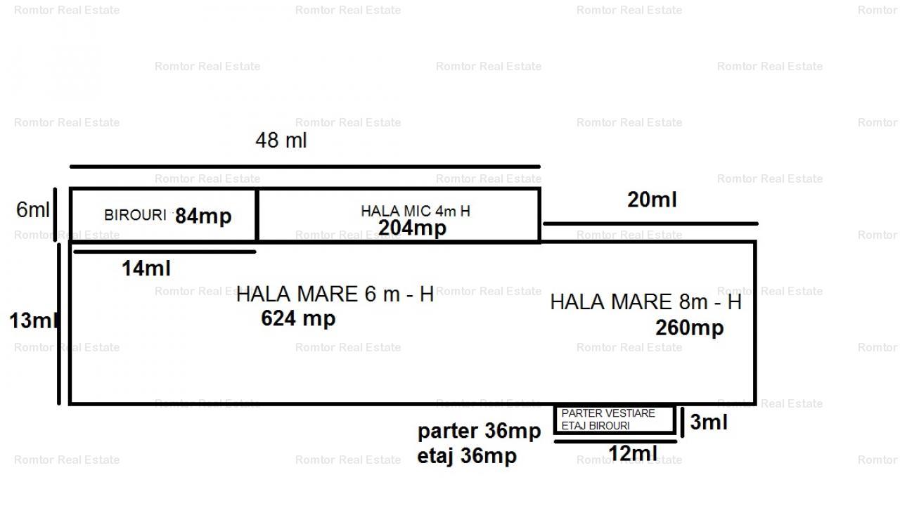 Zona Sud - Berceni - Platforma IMGB