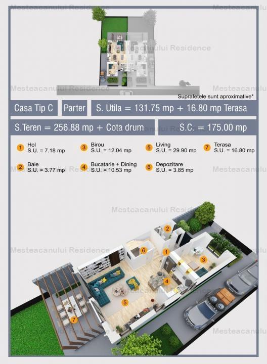 | LOCUINTE INDIVIDUALE P+1E CUPLATE | Zona OTOPENI |